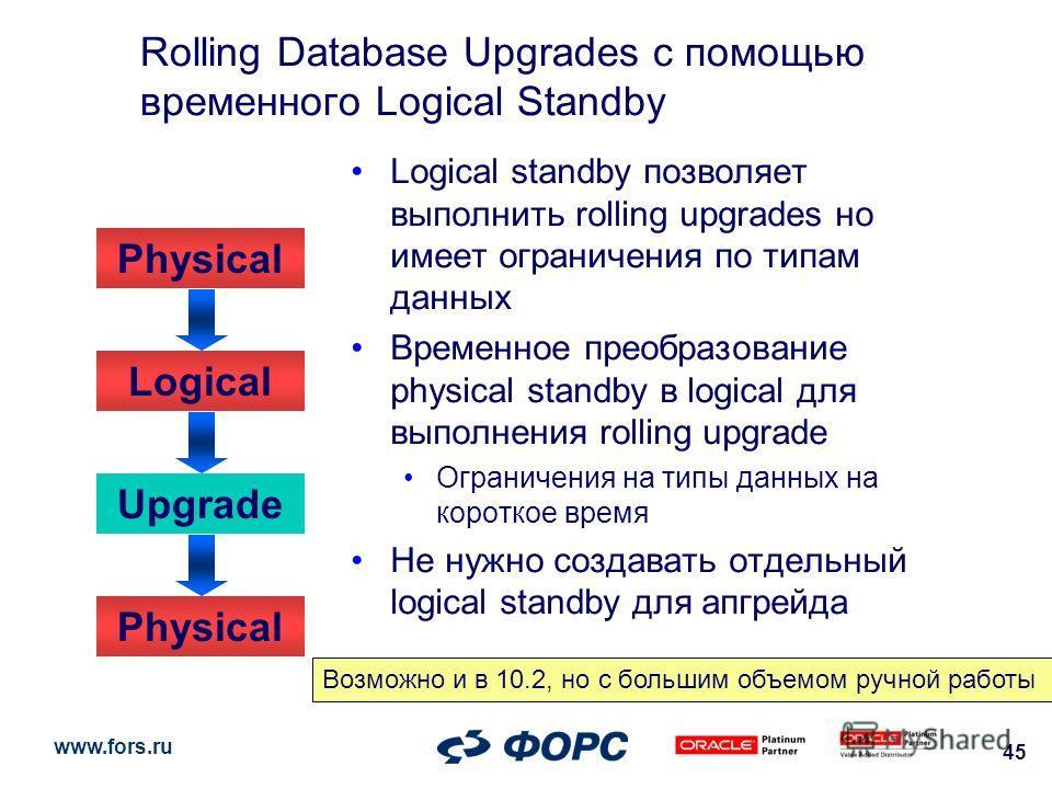 www.fors.ru 45 Rolling Database Upgrades c помощью временного Logical Standby Logical standby позволяет выполнить rolling upgrades но имеет ограничения по типам данных Временное преобразование physical standby в logical для выполнения rolling upgrade