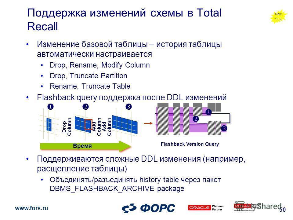 www.fors.ru 50 Изменение базовой таблицы – история таблицы автоматически настраивается Drop, Rename, Modify Column Drop, Truncate Partition Rename, Truncate Table Flashback query поддержка после DDL изменений Поддерживаются сложные DDL изменения (нап