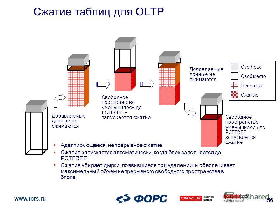 www.fors.ru 56 Overhead Своб место Несжатые Сжатые Добавляемые данные не сжимаются Свободное пространство уменьшилось до PCTFREE – запускается сжатие Добавляемые данные не сжимаются Свободное пространство уменьшилось до PCTFREE – запускается сжатие А