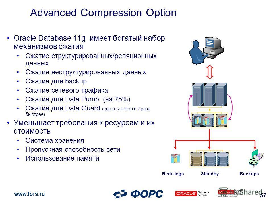 www.fors.ru 57 Oracle Database 11g имеет богатый набор механизмов сжатия Сжатие структурированных/реляционных данных Сжатие неструктурированных данных Сжатие для backup Сжатие сетевого трафика Сжатие для Data Pump (на 75%) Сжатие для Data Guard (gap