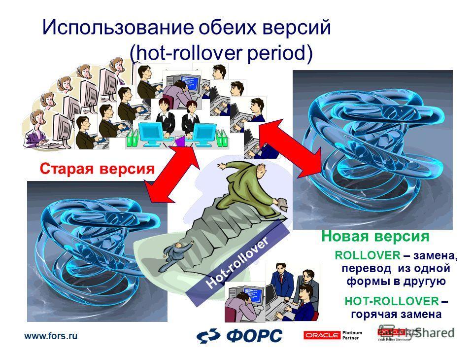 www.fors.ru Hot-rollover Старая версия Новая версия Использование обеих версий (hot-rollover period) ROLLOVER – замена, перевод из одной формы в другую HOT-ROLLOVER – горячая замена