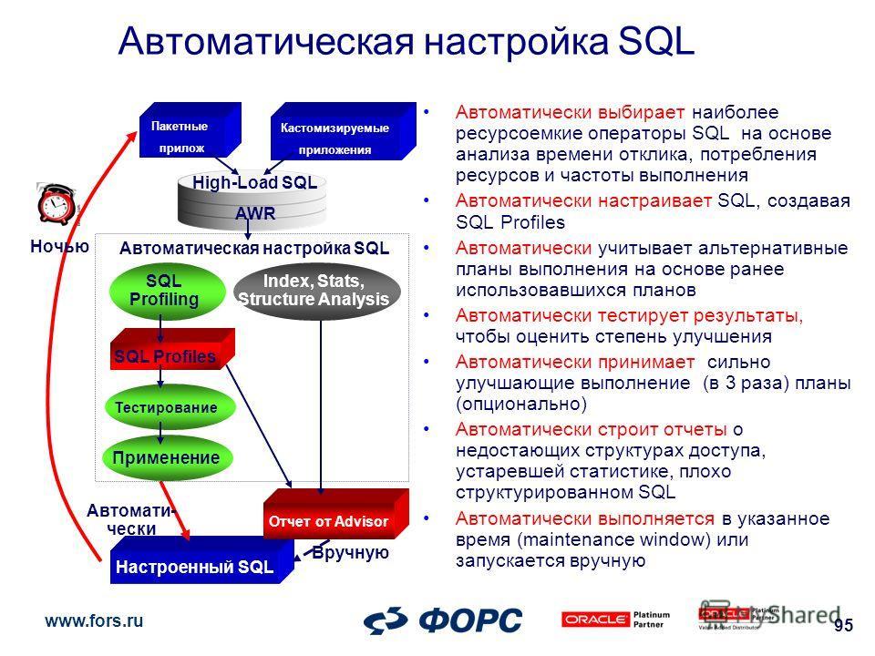 www.fors.ru 95 Автоматическая настройка SQL Автоматически выбирает наиболее ресурсоемкие операторы SQL на основе анализа времени отклика, потребления ресурсов и частоты выполнения Автоматически настраивает SQL, создавая SQL Profiles Автоматически учи