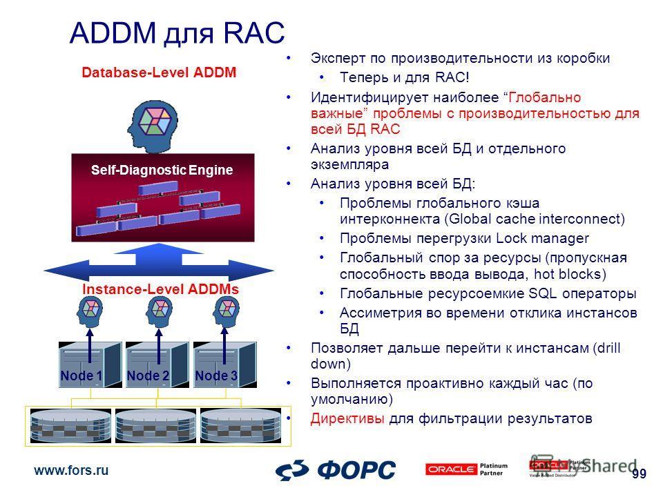 www.fors.ru 99 ADDM для RAC Эксперт по производительности из коробки Теперь и для RAC! Идентифицирует наиболее Глобально важные проблемы с производительностью для всей БД RAC Анализ уровня всей БД и отдельного экземпляра Анализ уровня всей БД: Пробле