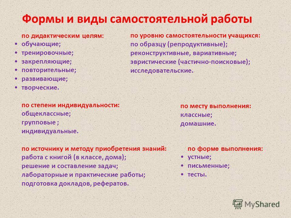 Формы и виды самостоятельной работы по дидактическим целям: обучающие; тренировочные; закрепляющие; повторительные; развивающие; творческие. по степени индивидуальности: общеклассные; групповые ; индивидуальные. по источнику и методу приобретения зна