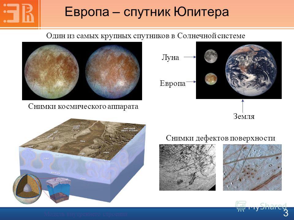 Европа – спутник Юпитера Один из самых крупных спутников в Солнечной системе Земля Луна Европа Снимки космического аппарата «Галилео» Снимки дефектов поверхности Модель внутреннего строения 3