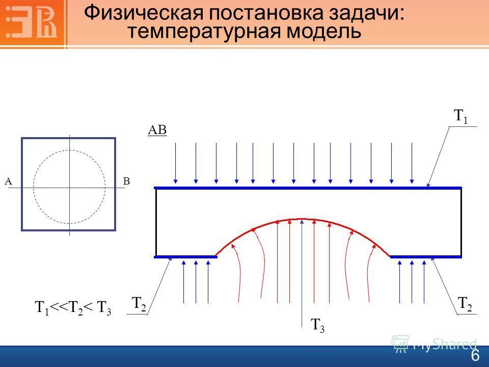 6 АВ Физическая постановка задачи: температурная модель АВ Т2Т2 Т2Т2 Т1Т1 Т3Т3 Т 1