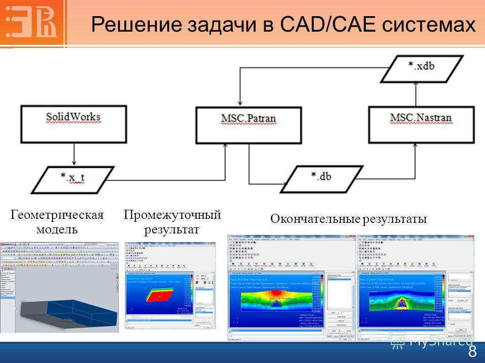 Решение задачи в CAD/CAE системах Окончательные результаты Промежуточный результат Геометрическая модель 8