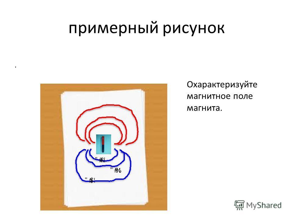 примерный рисунок Охарактеризуйте магнитное поле магнита.