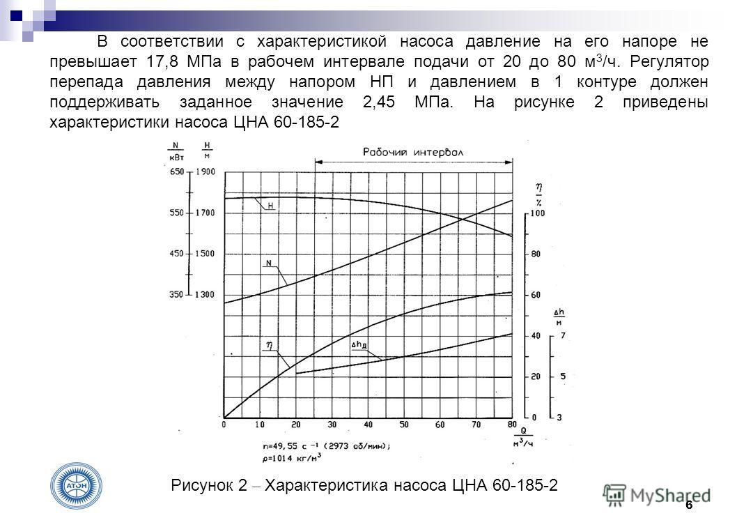6 В соответствии с характеристикой насоса давление на его напоре не превышает 17,8 МПа в рабочем интервале подачи от 20 до 80 м 3 /ч. Регулятор перепада давления между напором НП и давлением в 1 контуре должен поддерживать заданное значение 2,45 МПа.
