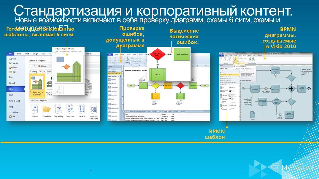 Стандартизация и корпоративный контент. Новые возможности включают в себя проверку диаграмм, схемы 6 сигм, схемы и методологии БП. BPMN диаграммы, создаваемые в Visio 2010 Проверка ошибок, допущенных в диаграмме BPMN шаблон = Выделение логических оши