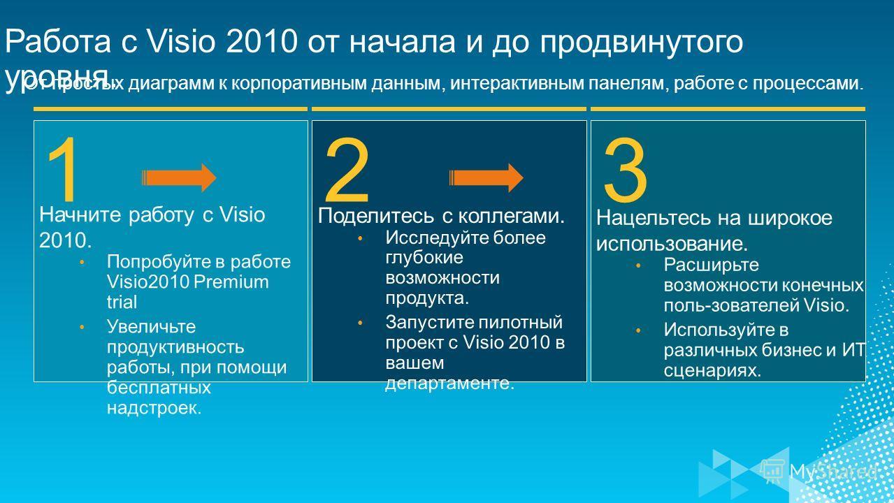 Работа с Visio 2010 от начала и до продвинутого уровня. 123 Начните работу с Visio 2010. Попробуйте в работе Visio2010 Premium trial Увеличьте продуктивность работы, при помощи бесплатных надстроек. Поделитесь с коллегами. Исследуйте более глубокие в