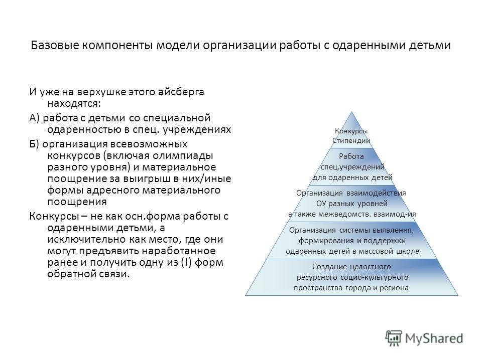 Базовые компоненты модели организации работы с одаренными детьми И уже на верхушке этого айсберга находятся: А) работа с детьми со специальной одаренностью в спец. учреждениях Б) организация всевозможных конкурсов (включая олимпиады разного уровня) и