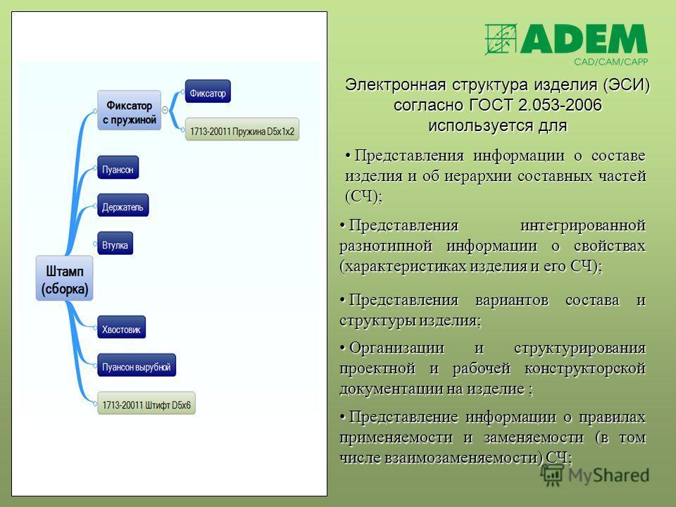 Электронная структура изделия (ЭСИ) согласно ГОСТ 2.053-2006 используется для Представления интегрированной разнотипной информации о свойствах (характеристиках изделия и его СЧ); Представления интегрированной разнотипной информации о свойствах (харак