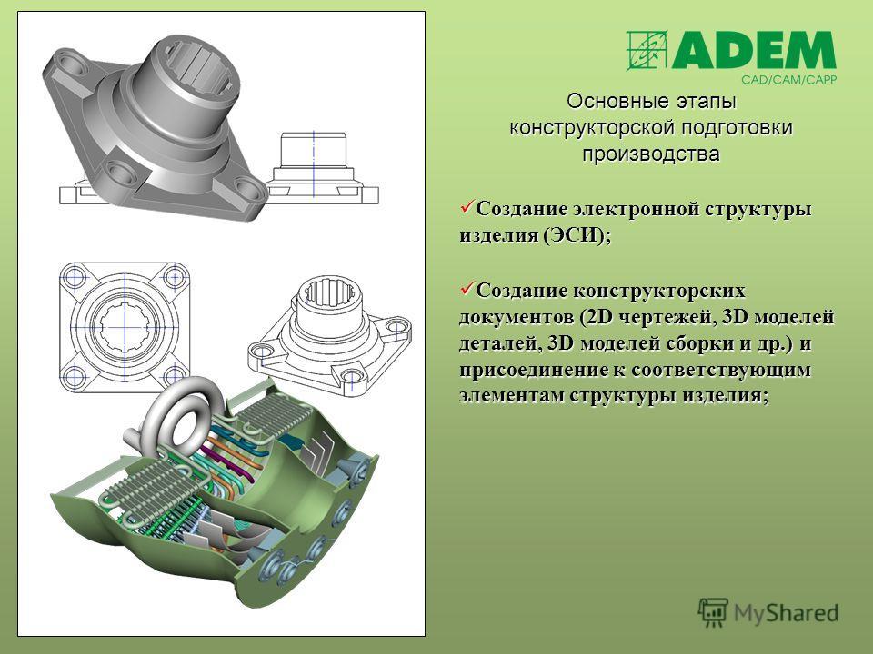 Основные этапы конструкторской подготовки производства Создание электронной структуры изделия (ЭСИ); Создание электронной структуры изделия (ЭСИ); Создание конструкторских документов (2D чертежей, 3D моделей деталей, 3D моделей сборки и др.) и присое