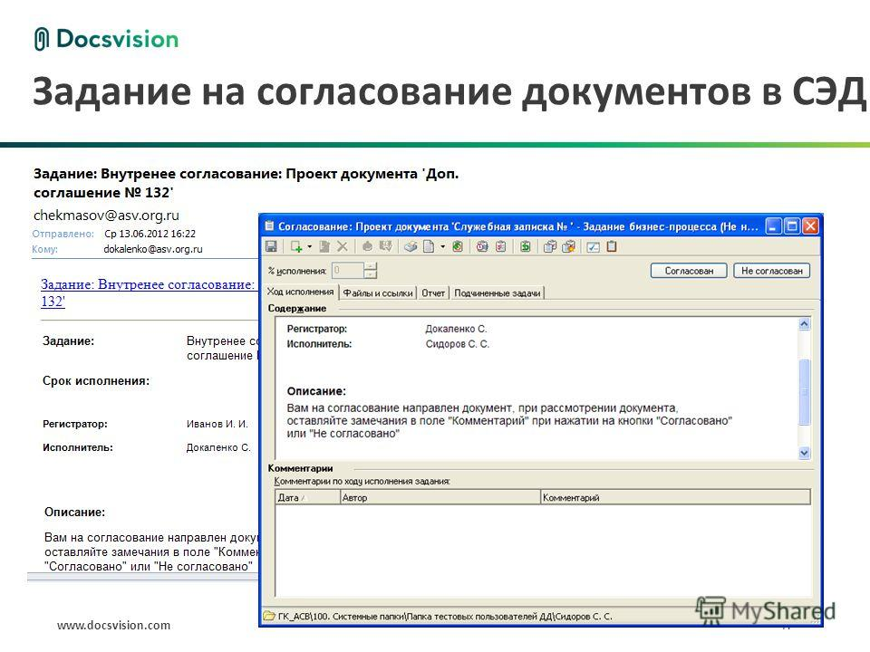 www.docsvision.com Слайд: 31 Задание на согласование документов в СЭД
