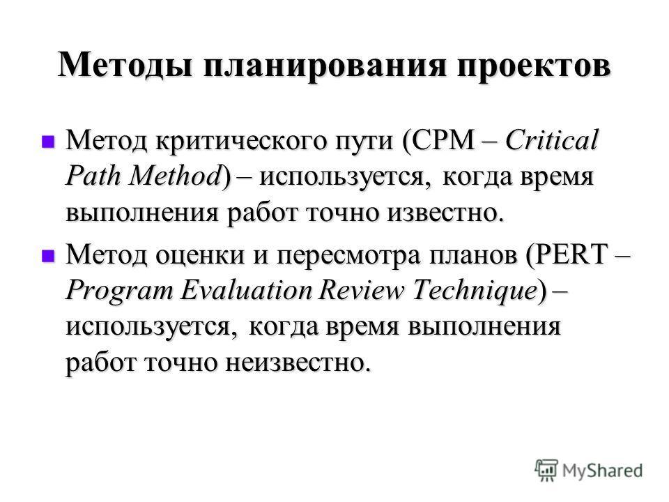 Методы планирования проектов Метод критического пути (CPM – Critical Path Method) – используется, когда время выполнения работ точно известно. Метод критического пути (CPM – Critical Path Method) – используется, когда время выполнения работ точно изв