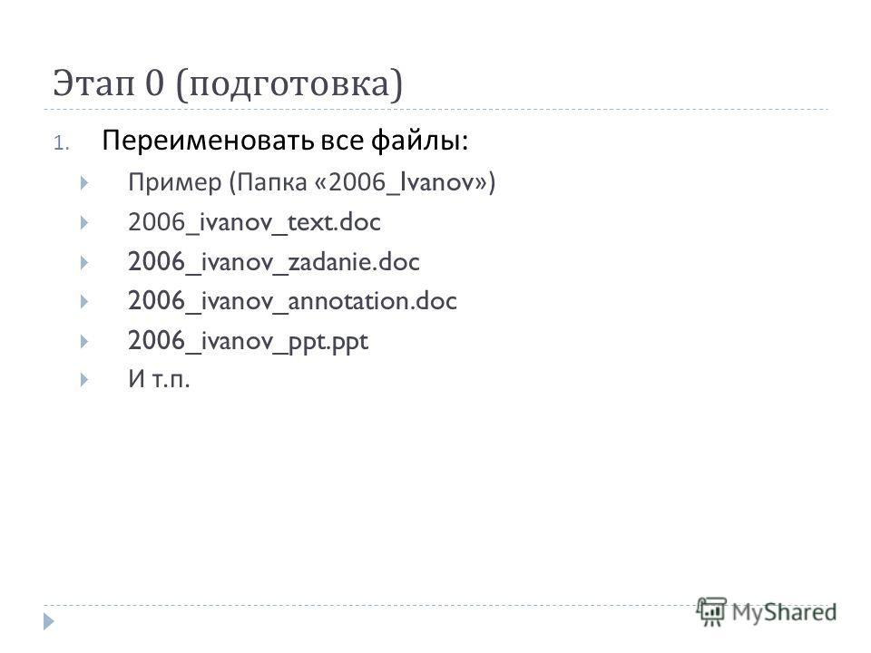 Этап 0 ( подготовка ) 1. Переименовать все файлы : Пример ( Папка «2006_Ivanov») 2006_ivanov_text.doc 2006_ivanov_zadanie.doc 2006_ivanov_annotation.doc 2006_ivanov_ppt.ppt И т. п.