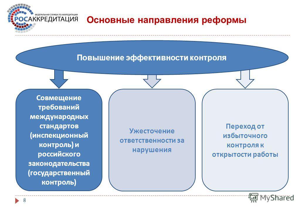 8 Повышение эффективности контроля Переход от избыточного контроля к открытости работы Ужесточение ответственности за нарушения Совмещение требований международных стандартов ( инспекционный контроль ) и российского законодательства ( государственный