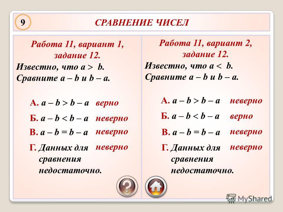 СРАВНЕНИЕ ЧИСЕЛ Работа 11, вариант 1, задание 12. Известно, что a b. Сравните a – b и b – a. А. a – b b – a Б. a – b b – a В. a – b = b – a Г. Данных для сравнения недостаточно. Работа 11, вариант 2, задание 12. Известно, что a b. Сравните a – b и b
