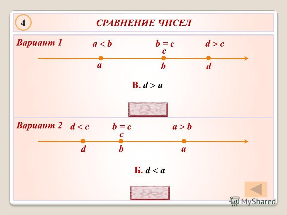СРАВНЕНИЕ ЧИСЕЛ d ca b b = c b a c d В. d a d ca b b = c b a c d Б. d a 4 Вариант 2 Вариант 1