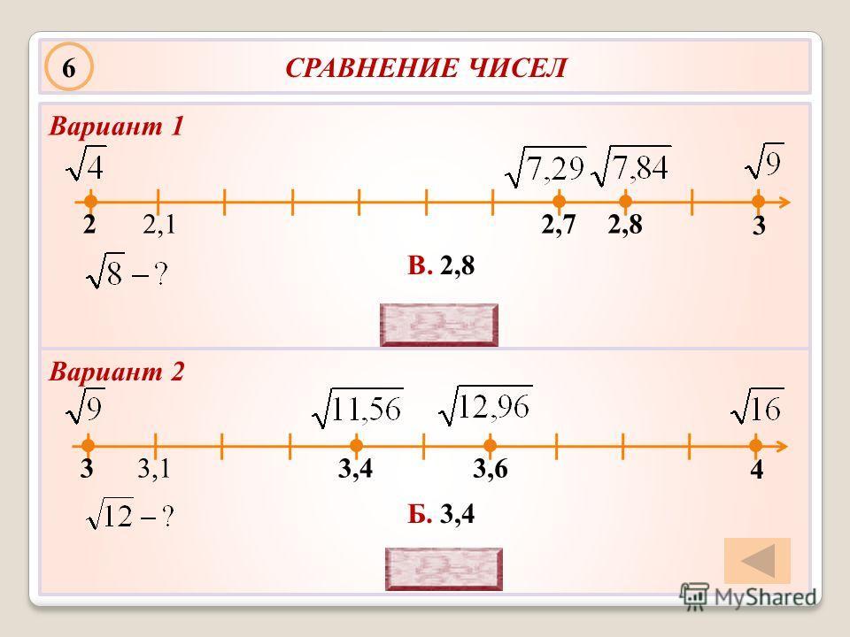 Н СРАВНЕНИЕ ЧИСЕЛ 2,12,72,8 3 2 В. 2,8 3,13,43,6 4 3 Б. 3,4 6 Вариант 2 Вариант 1