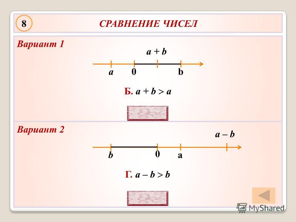 0ab Г. a – b b Б. a + b a СРАВНЕНИЕ ЧИСЕЛ a + b 8 Вариант 2 Вариант 1 0 ba a – b
