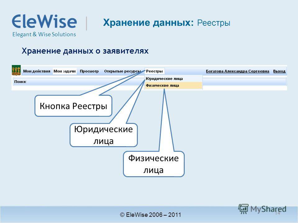 Elegant & Wise Solutions Хранение данных: Реестры © EleWise 2006 – 2011 Кнопка Реестры Физические лица Юридические лица Хранение данных о заявителях 14