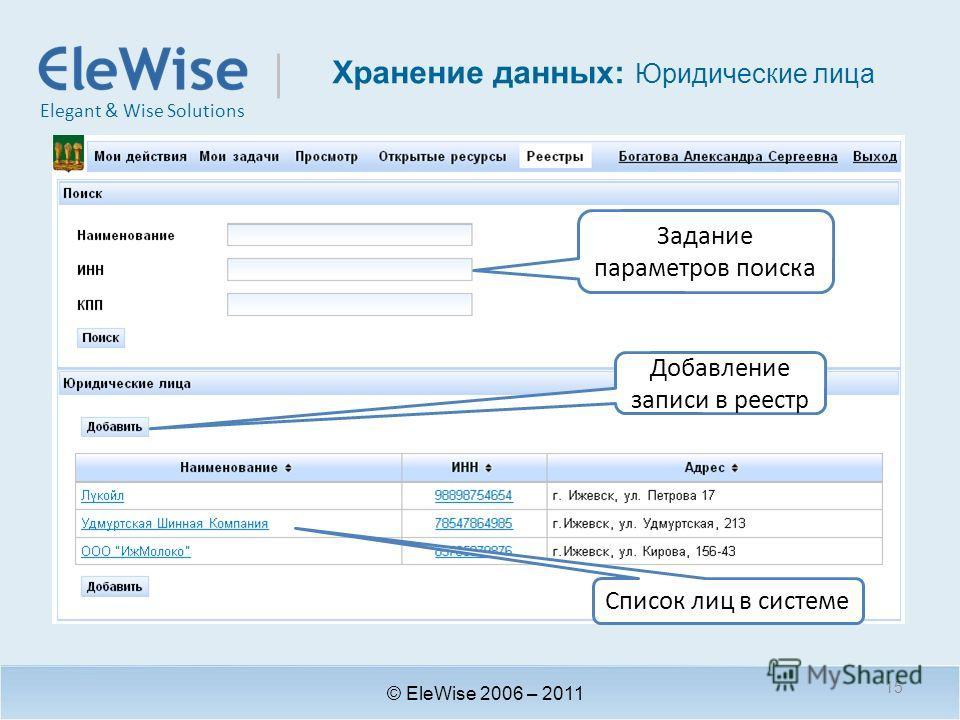 Elegant & Wise Solutions Хранение данных: Юридические лица © EleWise 2006 – 2011 Задание параметров поиска Добавление записи в реестр Список лиц в системе 15