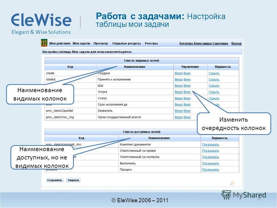 Elegant & Wise Solutions Работа с задачами: Настройка таблицы мои задачи © EleWise 2006 – 2011 Наименование видимых колонок Изменить очередность колонок Наименование доступных, но не видимых колонок 8