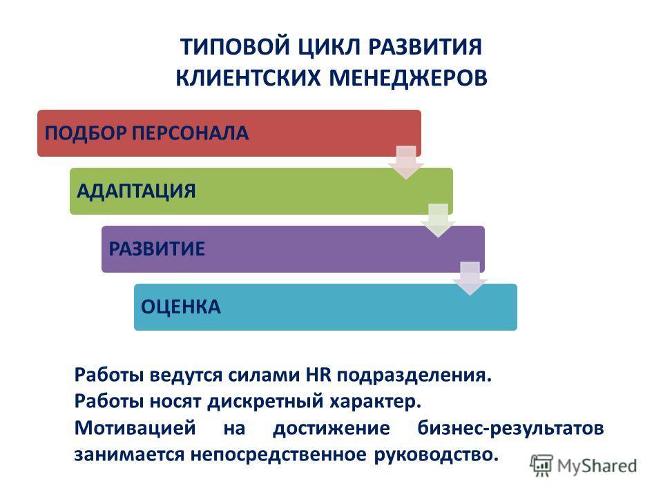 ТИПОВОЙ ЦИКЛ РАЗВИТИЯ КЛИЕНТСКИХ МЕНЕДЖЕРОВ ПОДБОР ПЕРСОНАЛА АДАПТАЦИЯРАЗВИТИЕ ОЦЕНКА Работы ведутся силами HR подразделения. Работы носят дискретный характер. Мотивацией на достижение бизнес-результатов занимается непосредственное руководство.