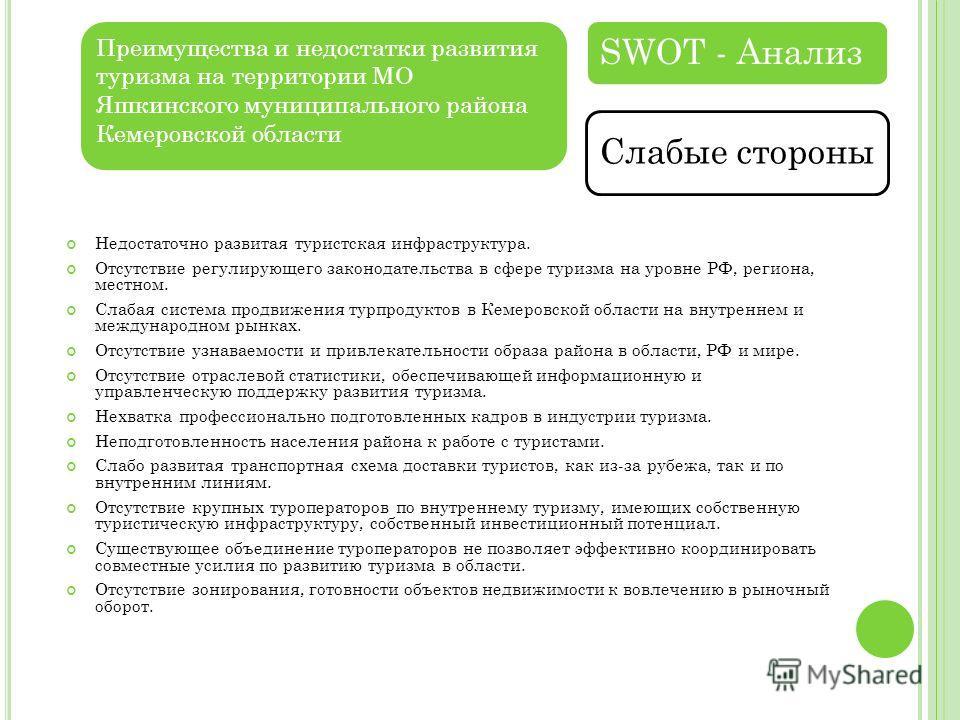 SWOT - Анализ Недостаточно развитая туристская инфраструктура. Отсутствие регулирующего законодательства в сфере туризма на уровне РФ, региона, местном. Слабая система продвижения турпродуктов в Кемеровской области на внутреннем и международном рынка