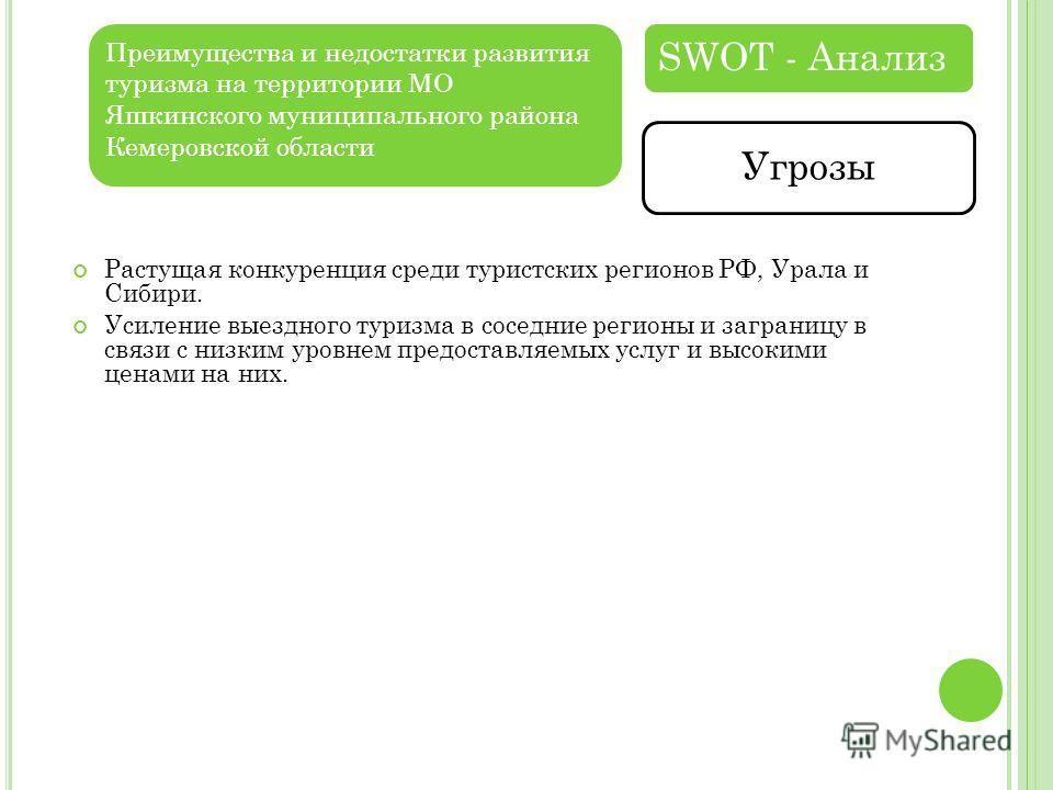 SWOT - Анализ Растущая конкуренция среди туристских регионов РФ, Урала и Сибири. Усиление выездного туризма в соседние регионы и заграницу в связи с низким уровнем предоставляемых услуг и высокими ценами на них. Преимущества и недостатки развития тур