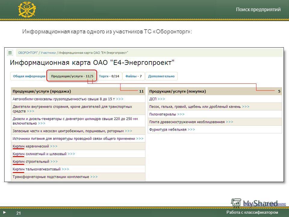 21 Работа с классификатором Нажатием ссылки- наименования организации осуществляется переход к просмотру содержания её информационной карты. После нажатия ссылки- наименования ветки классификатора открывается секция со списком участников, разместивши