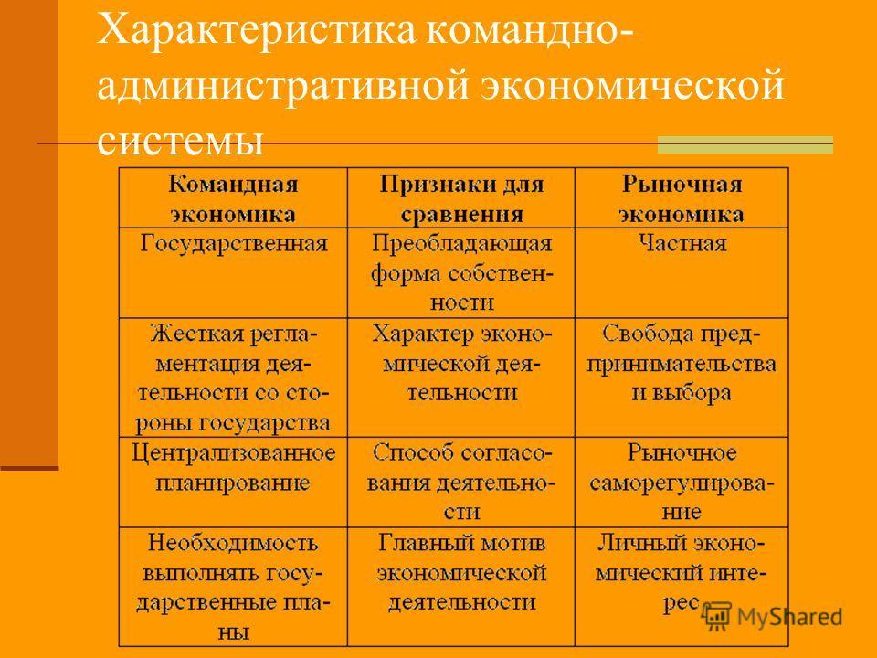 Характеристика командно- административной экономической системы