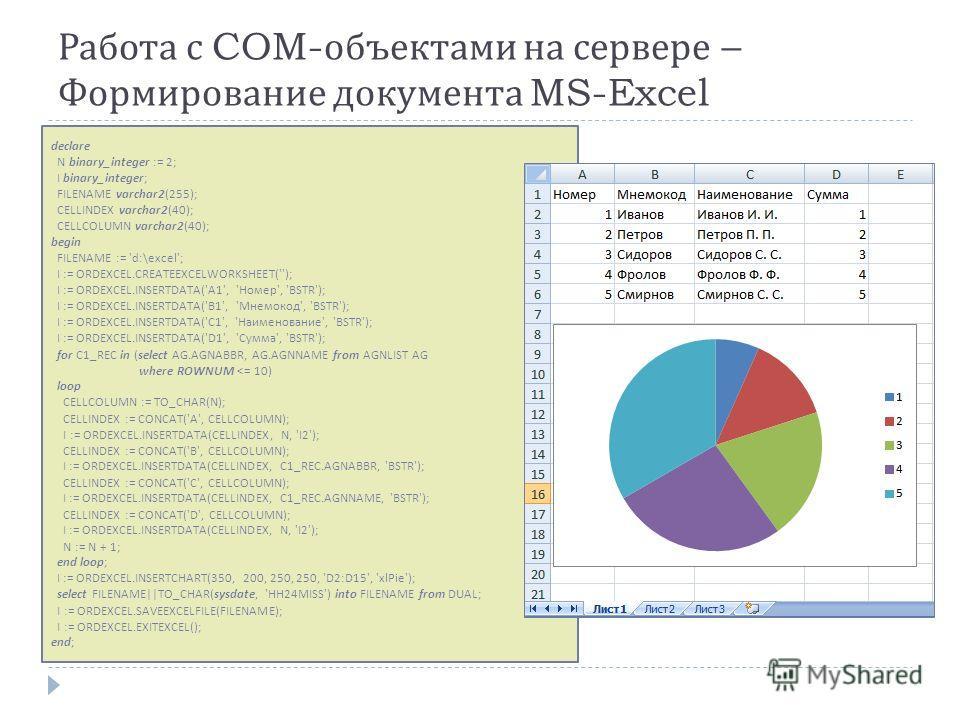 Работа с COM- объектами на сервере – Формирование документа MS-Excel declare N binary_integer := 2; I binary_integer; FILENAME varchar2(255); CELLINDEX varchar2(40); CELLCOLUMN varchar2(40); begin FILENAME := 'd:\excel'; I := ORDEXCEL.CREATEEXCELWORK
