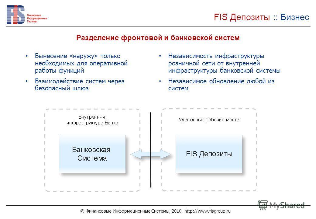 © Финансовые Информационные Системы, 2010. http://www.fisgroup.ru FIS Депозиты :: Бизнес Разделение фронтовой и банковской систем Вынесение «наружу» только необходимых для оперативной работы функций Взаимодействие систем через безопасный шлюз Независ