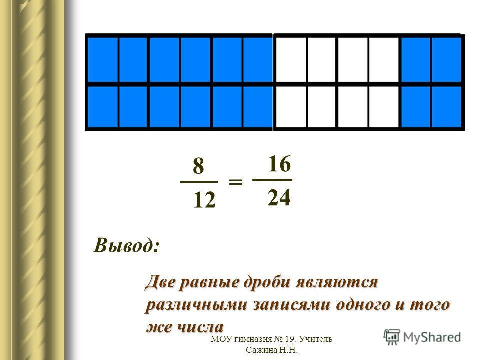 МОУ гимназия 19. Учитель Сажина Н.Н. 8 12 = 16 24 Вывод: Две равные дроби являются различными записями одного и того же числа