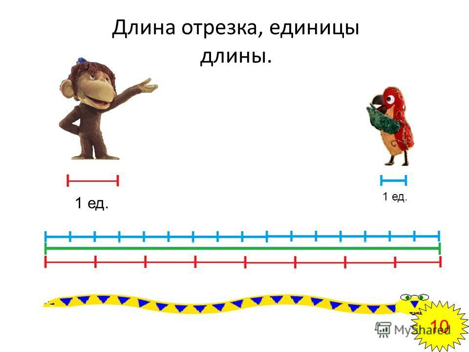 Длина отрезка, единицы длины. 1 ед. 10