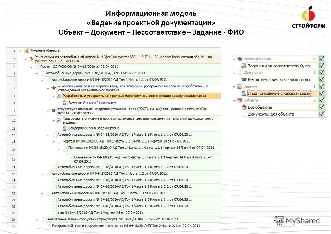 Информационная модель «Ведение проектной документации» Объект – Документ – Несоответствие – Задание - ФИО