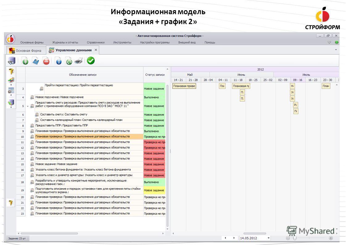 Информационная модель «Задания + график 2»