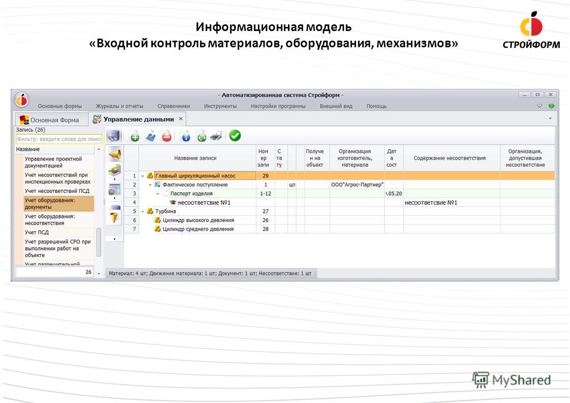 Информационная модель «Входной контроль материалов, оборудования, механизмов»