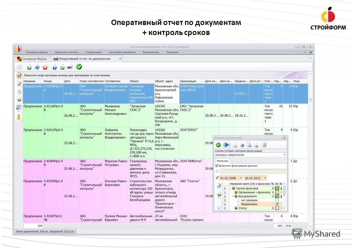 Оперативный отчет по документам + контроль сроков