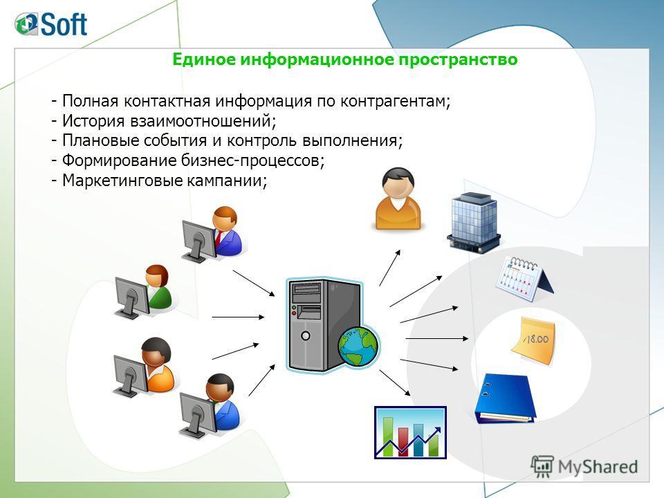 Единое информационное пространство - Полная контактная информация по контрагентам; - История взаимоотношений; - Плановые события и контроль выполнения; - Формирование бизнес-процессов; - Маркетинговые кампании;