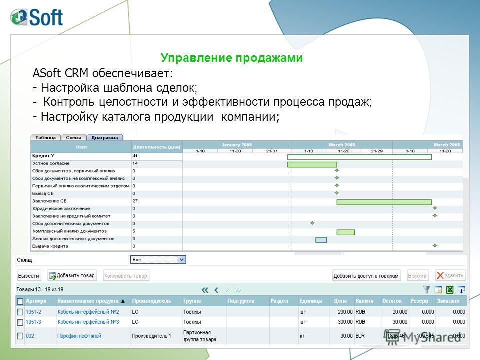 Управление продажами ASoft CRM обеспечивает: - Настройка шаблона сделок; - Контроль целостности и эффективности процесса продаж; - Настройку каталога продукции компании;