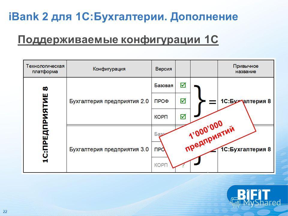 22 iBank 2 для 1С:Бухгалтерии. Дополнение Поддерживаемые конфигурации 1С 1000000 предприятий