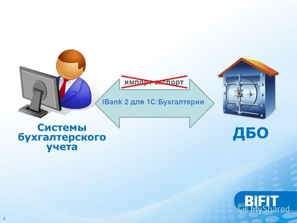 ДБО Системы бухгалтерского учета iBank 2 для 1С:Бухгалтерии импорт-экспорт 4