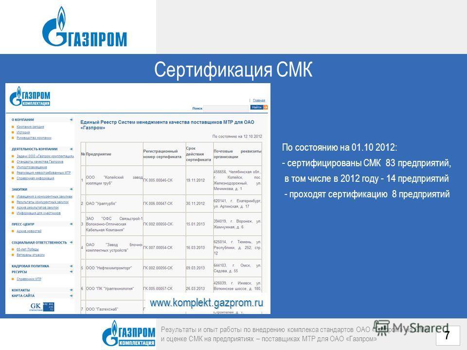 По состоянию на 01.10 2012: - сертифицированы СМК 83 предприятий, в том числе в 2012 году - 14 предприятий - проходят сертификацию 8 предприятий Сертификация СМК Результаты и опыт работы по внедрению комплекса стандартов ОАО «Газпром» на СМК и оценке
