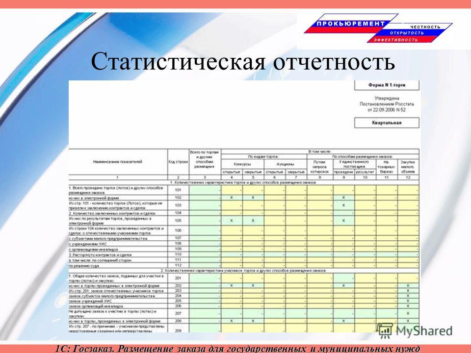 1С: Госзаказ. Размещение заказа для государственных и муниципальных нужд Статистическая отчетность