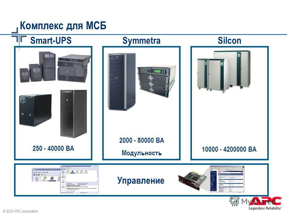 © 2003 APC corporation. Smart-UPSSymmetraSilcon Управление 250 - 40000 ВА 2000 - 80000 ВА Модульность 10000 - 4200000 ВА Комплекс для МСБ