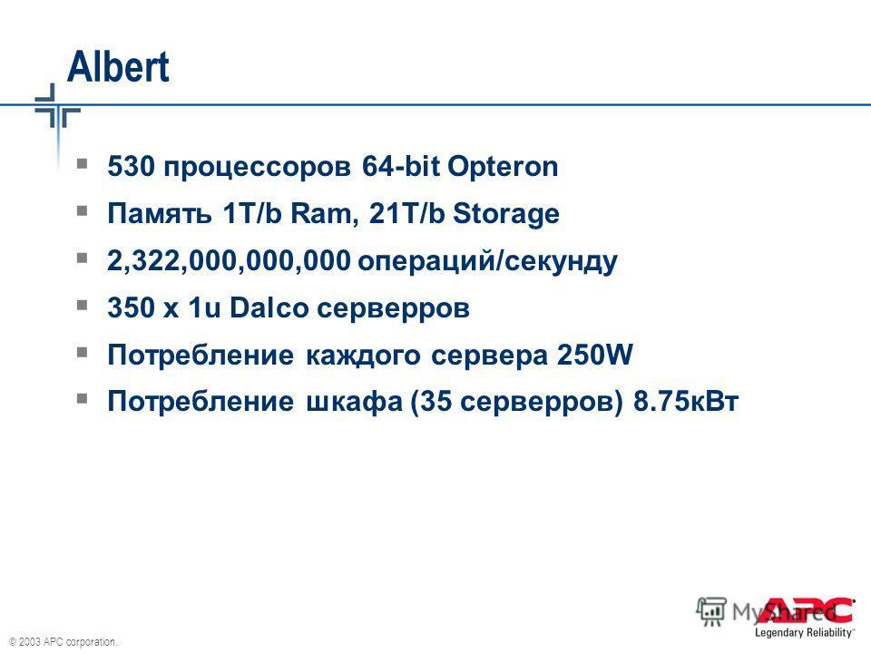 © 2003 APC corporation. Albert 530 процессоров 64-bit Opteron Память 1T/b Ram, 21T/b Storage 2,322,000,000,000 операций/секунду 350 x 1u Dalco серверров Потребление каждого сервера 250W Потребление шкафа (35 серверров) 8.75кВт